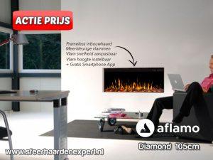 frameless elektrische vuurke